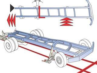 Правка рам грузовиков