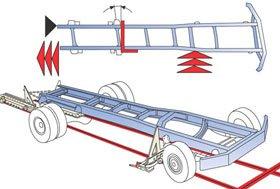 Ремонт рамы грузового автомобиля